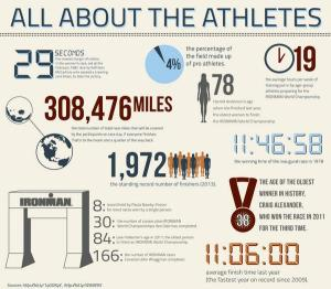 all about the athletes
