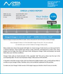 OmegaQuant sample report